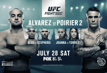 Uitslagen : UFC on FOX 30 Calgary : Alvarez vs. Poirier 2