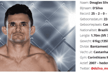 Petr Yan zonder tegenstander voor UFC Moskou na blessure Douglas Silva de Andrade