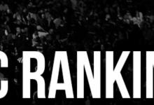 De nieuwe UFC rankings!