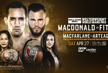 Uitslagen : Bellator 220 : MacDonald vs. Fitch