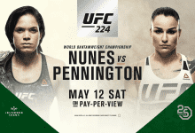UFC 224: Feiten en weetjes