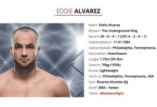Kiest Eddie Alvarez voor de UFC of Bellator MMA?