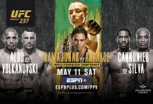 Uitslagen : UFC 237 : Namajunas vs. Andrade