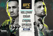 Uitslagen : UFC 240 : Holloway vs. Edgar