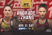 Uitslagen : UFC on ESPN+ 15 Shenzhen : Andrade vs. Zhang
