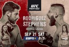 Uitslagen : UFC on ESPN+ 17 Mexico City : Rodriguez vs. Stephens