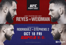 Uitslagen : UFC on ESPN 6 : Reyes vs. Weidman